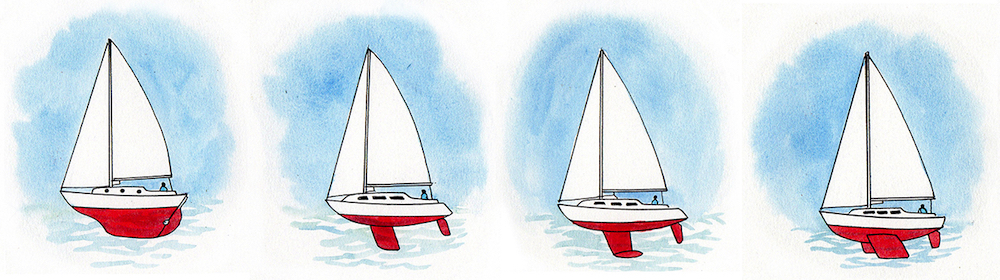 Parti di una barca a vela: chiglia