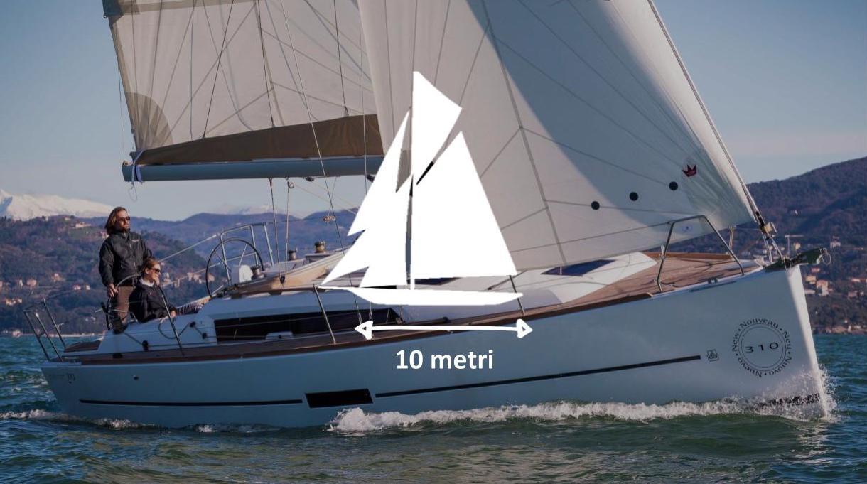Barche a vela 10 metri