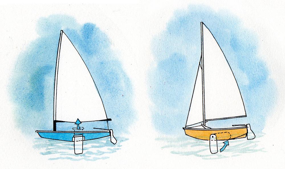 Derive: deriva a perno e deriva rotante. Illustrazione: Claudia Myatt.