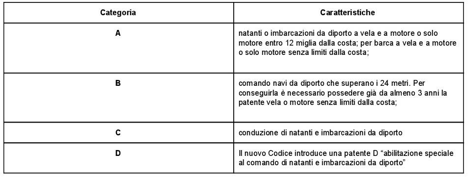 patente-001